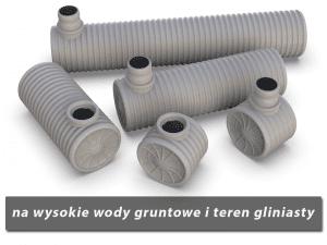 Zbiorniki na szambo plastikowe TITANIUM z dennicą PRO